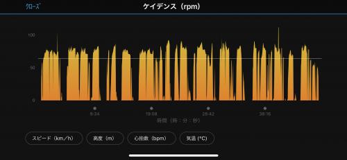 ForeAthlete 935 に Bluetooth ケイデンス・スピードセンサーをペアリング