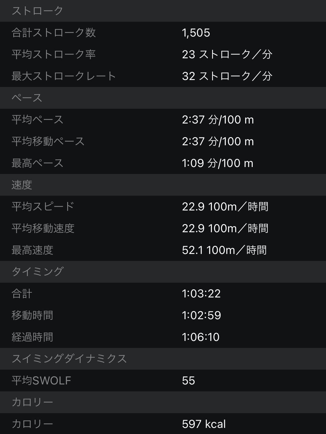 2021.6.6 二色の浜 OWS練習 ログ 詳細