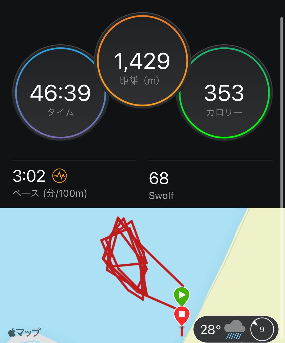 二色の浜 ランニングとOWS練習会 スイム 距離 タイム