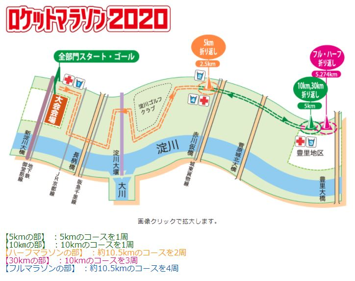 ロケットマラソン OSAKA コース