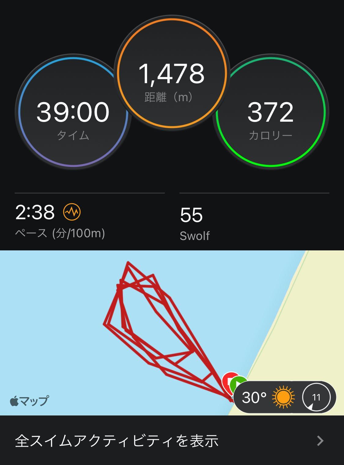 二色の浜 OWS 距離 時間